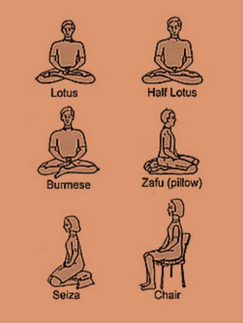 Benefits of Meditation 3